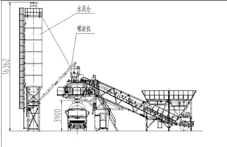 01 mobile concrete plant1