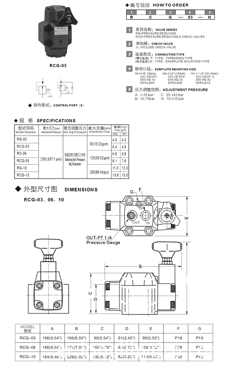 Yuken Hydraulic Pressure Reducing and Check Valves