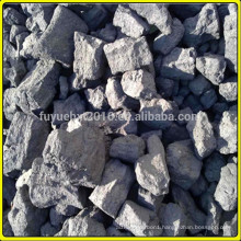 Calcined Petroleum Coke Price Low Sulphur Calcined Petroleum Coke Manufacturer