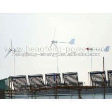 Horizontal Wind Turbine