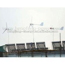 Горизонтальной ветровой турбины