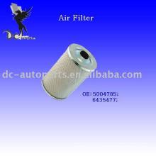 Cartucho de filtro de aire comprimido