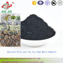 Precio de carbón por tonelada para eliminación de metales altos