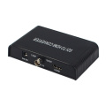 Convertitore SDI HDMI