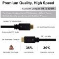 Câble de données plat HDMI
