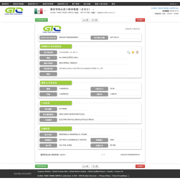 Electric Bicycle Mexico Import Data