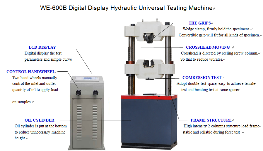 Digital Display Testing Machine