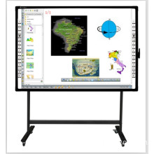 INTECH M Series Electromagnetic Interactive Whiteboard