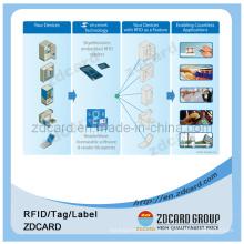 13.56MHz 4k RFID Inlay, RFID Etiqueta e Etiqueta