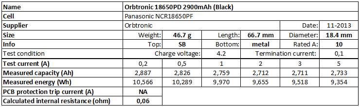 Orbtronic 18650PD 2900mAh (Black)-info