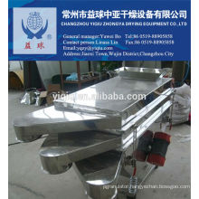 China supplier FS Series Square Sieve