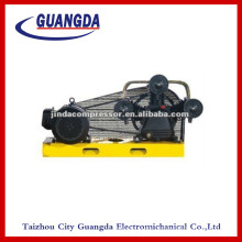 Панель воздушный компрессор / машины