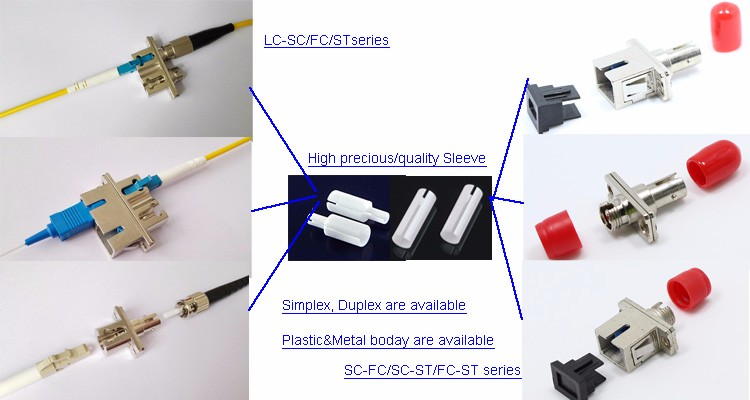 ST To LC Fiber Adapter
