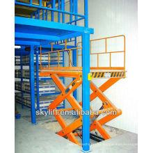 mesa elevadora de tijera hidráulica