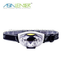 4 White + 2 Red LED High Power Zoom Headlamp