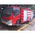 JAC 2 CBM Water Tank Fire Vehicles