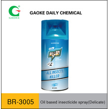 Insecticide Spray with Pyrethroids, Easy Operational