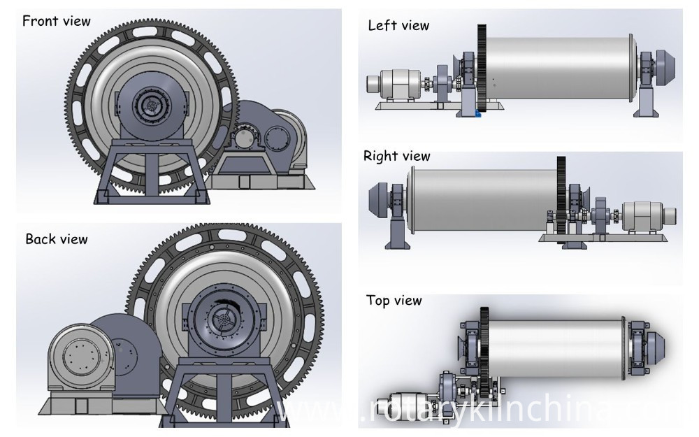Detailed Images of Ball Mill
