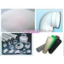 RESINA DO PVC (matéria prima da tubulação)