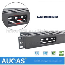 Wall Cable Manager Couverture métallique / platique Systèmes de gestion des câbles Gestion du câble rétractable