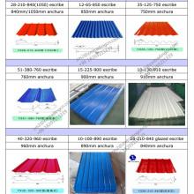 Hoja de techo de acero galvanizado en caliente