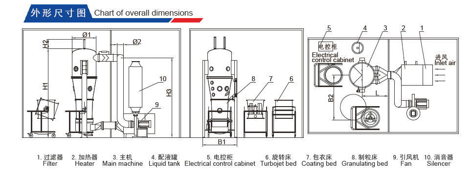 fluib bed overall dimension
