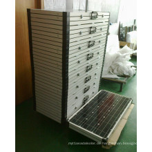 150 Watt Solar Panel Portable Kit für Zuhause (SGM-F-150W)