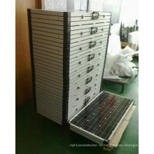 Блок 150W портативный Солнечный панель Комплект для дома (СГМ-Ф-150Вт)