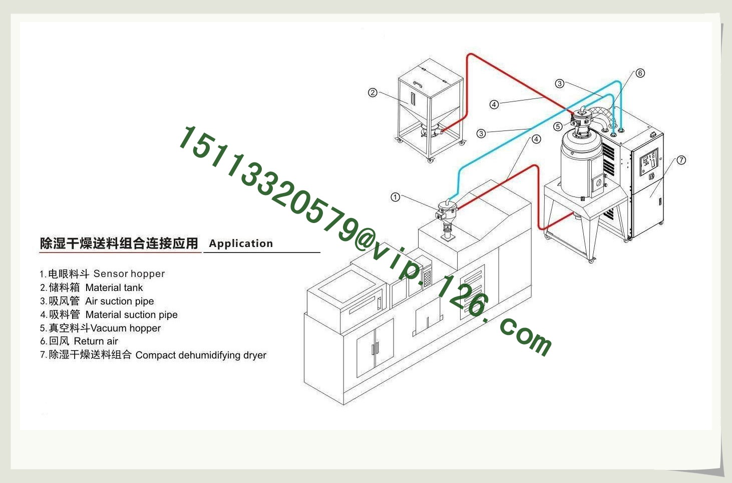 2 in 1 honeycomb dehumidifier application