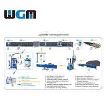 Automatic Aluminum Spacer Bending Machine LWJ01