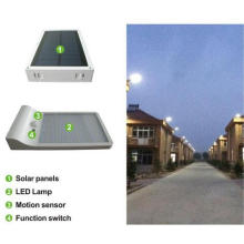 Solar Power Street Wall Light PIR Motion Sensor Light