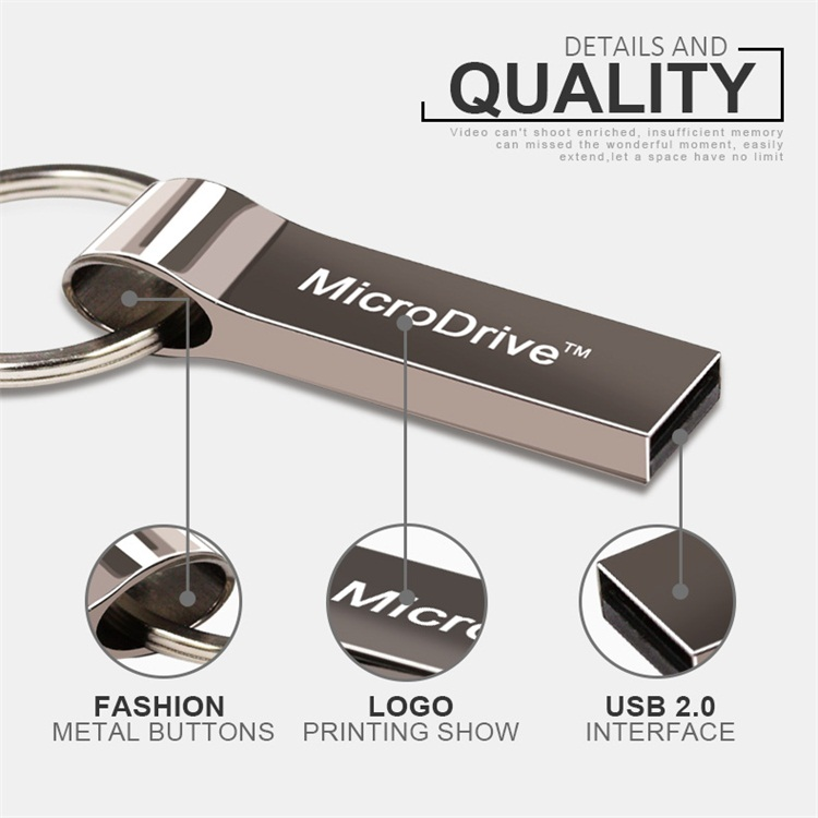 Mini Pendrive 4gb