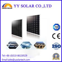 A Grade 250W Mono/Poly Solar Panel