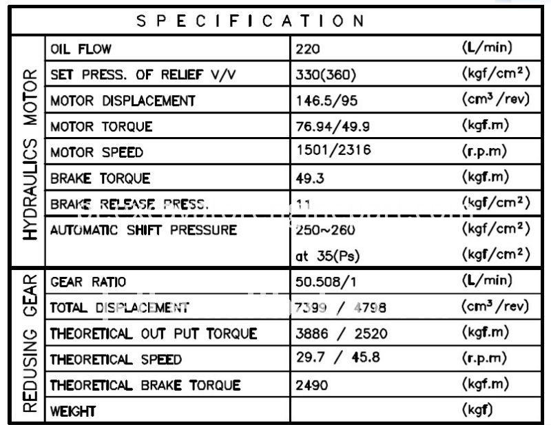 JEIL 147 SPECIFICATIONS