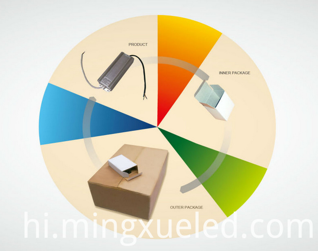 Packing 150w led strip adapter