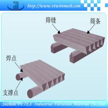 Desgaste da malha da tela do minério e resistência à corrosão