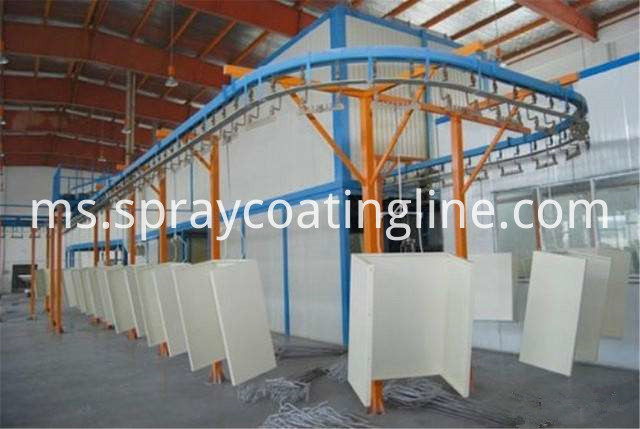 Furniture Spray Coating Painting Line