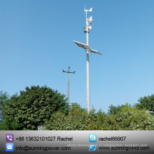Éoliennes 300W, système de surveillance