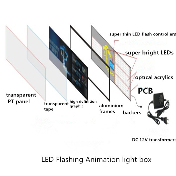 flash animation light box structure