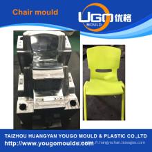 Moulage par injection plastique en Chine de haute qualité