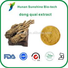Zur Hemmung der Uteruskontraktionen // Gelbes Pulver 1% Ligustilid Dong Quai Extract