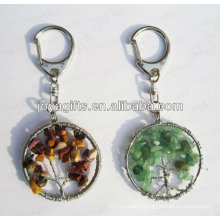 Round shape Gemstone keychain,gemstone pendant keyrings,stone key chain-lucky key chain