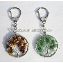 Круглый брелок для ключей из драгоценных камней, брелок для ключей с драгоценными камнями, брелок для ключей с цепочкой-удачливая брелок-цепочка