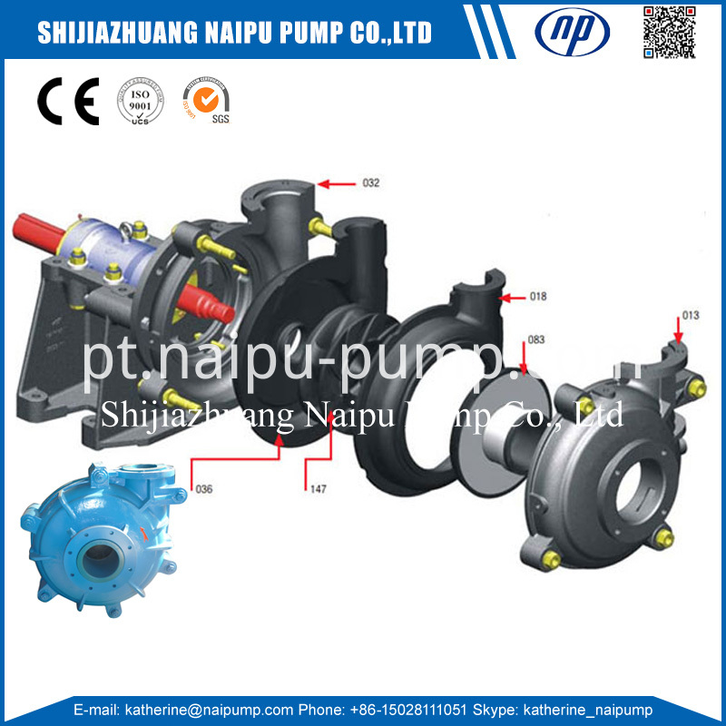 Ahr Slurry Pump Structure