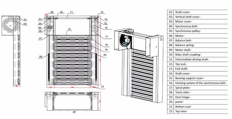 Turbine door spcification