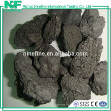 low ash metallurgical coke price
