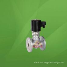 Válvula solenoide de alta temperatura (GAZCG)