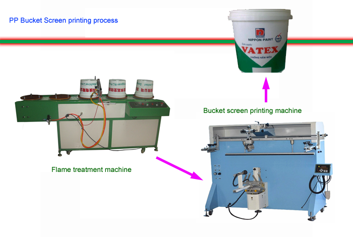 Bucket-screen-printer