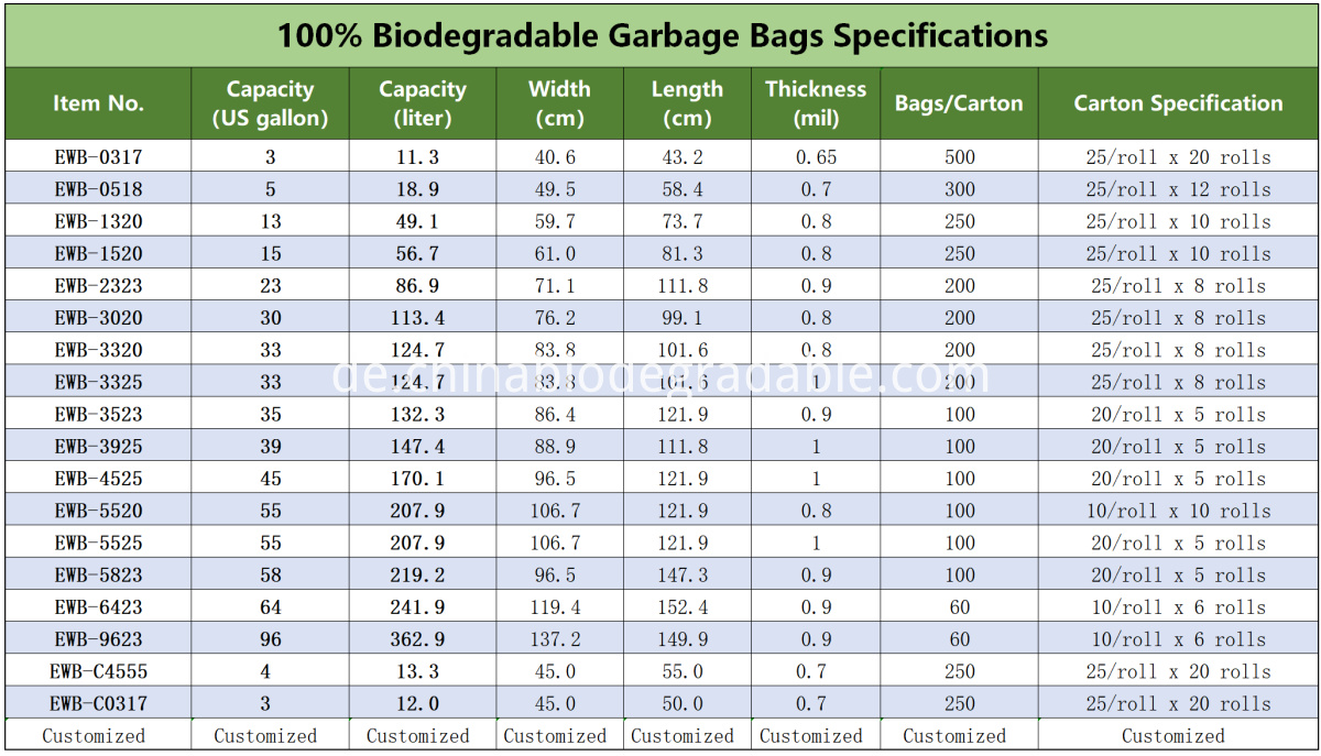 Garbage Bags Specifications