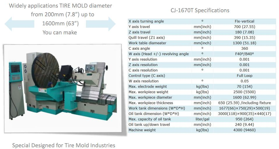 tire mould EDM sinker Machine